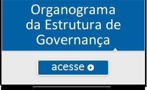 organograma governanca SEBRAE PREVIDÊNCIA