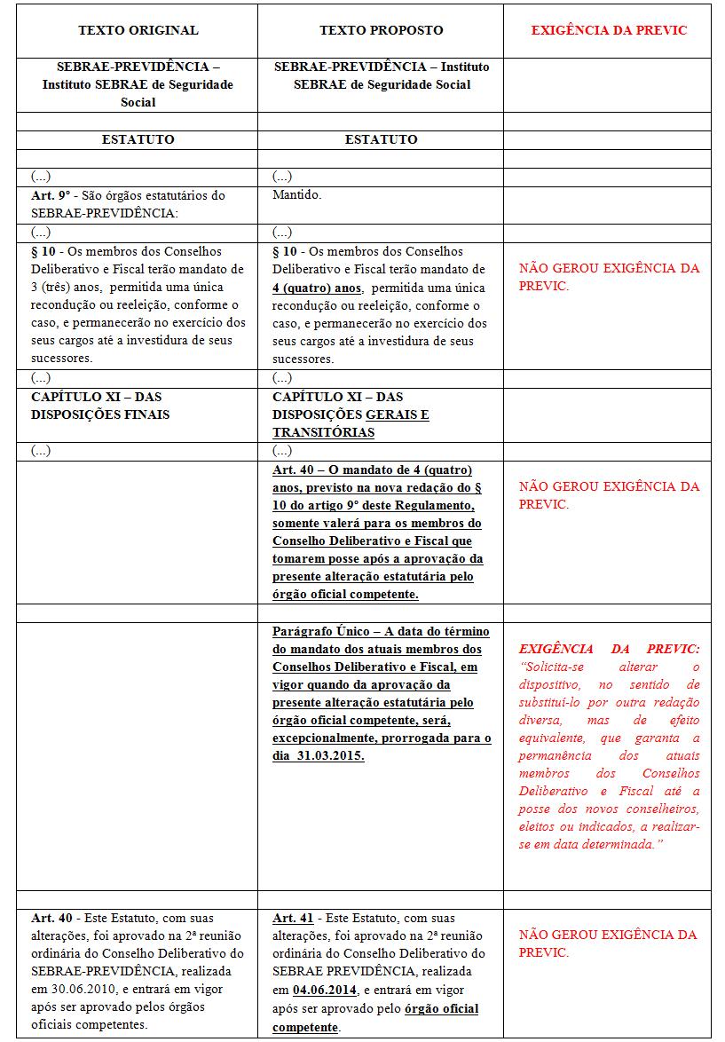 tabela01 PREVIC encaminha Nota sobre alteração do Estatuto
