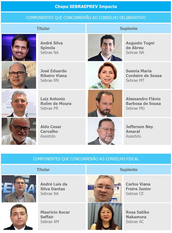 CHAPA Impacta Conheça as chapas homologadaspara o processo eleitoral 2018/2019